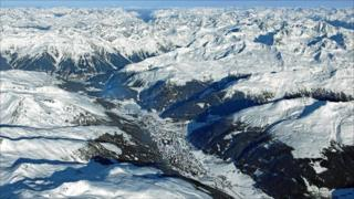 Davos aerial view
