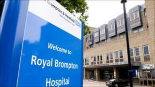Royal Brompton Hospital