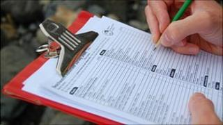 Recording litter found on Guernsey's coast for the beachwatch survey