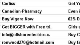 Spam in e-mail inbox