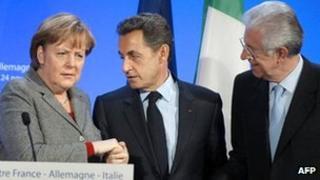 German Chancellor Angela Merkel (L), France's President Nicolas Sarkozy (C) and Italy's Prime Minister Mario Monti (R) in Strasbourg, 24 Nov 11