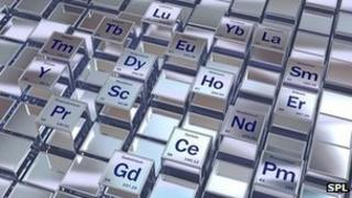 An image showing the Periodic Table symbols for the rare earth elements