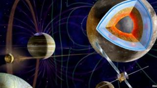artists impression of the Juice space probe near Jupiter