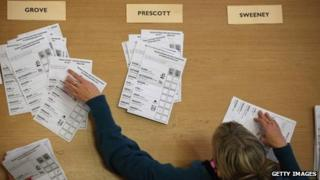 Votes are counted in PCC election
