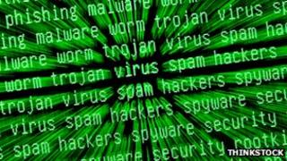 Montage of types of computer threats