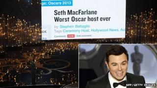 Seth MacFarlane hosting this year's Oscars