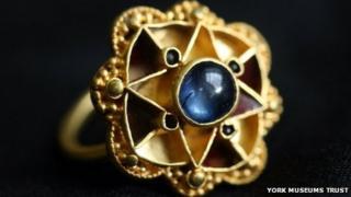 Escrick Ring