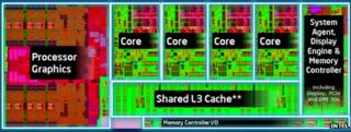 Haswell chip architecure