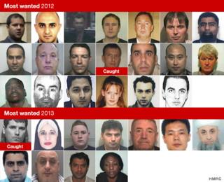 Gallery of wanted individuals (2012 and 2013)
