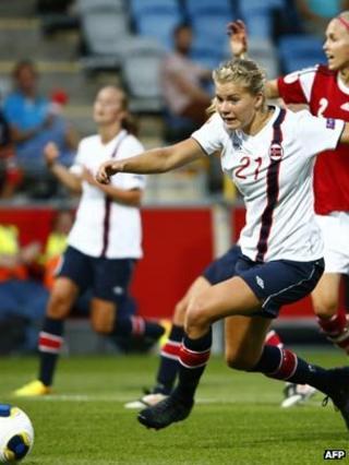 Women's Euro championship
