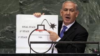 Israeli Prime Minister Benjamin Netanyahu shows an illustration as he describes his concerns over Iran's nuclear ambitions during his address to the 67th session of the United Nations General Assembly at UN headquarters on 27 September 2012