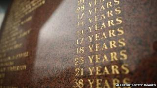 Names and ages of some of the victims are inscribed on the Hillsborough memorial at Anfield Stadium, the home of Liverpool Football Club