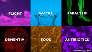 A montage of images representing flight, water, paralysis, dementia, food and antibiotics