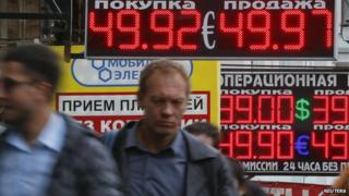 Moscow exchange rates