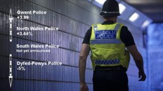Police tax precepts for 2105