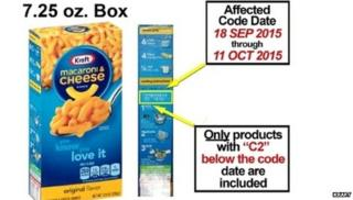 Kraft infographic detailing macaroni and cheese boxes