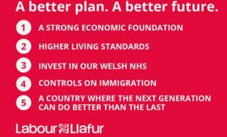 Welsh Labour Party's pledge card