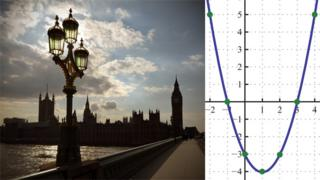 Parliament and parabola