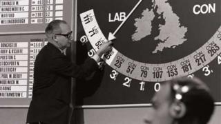 Presenter Robert McKenzie with the swingometer on election night, 1964.