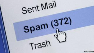 Spam folder in an email account