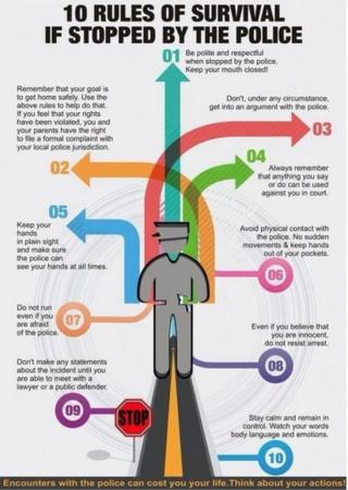 "Infographic: ""10 Rules Of Survival If Stopped By The Police"""