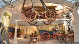 Museum of English Rural Life
