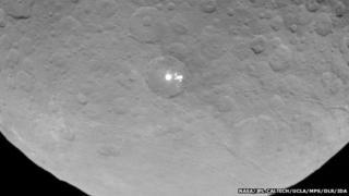 Ceres spots