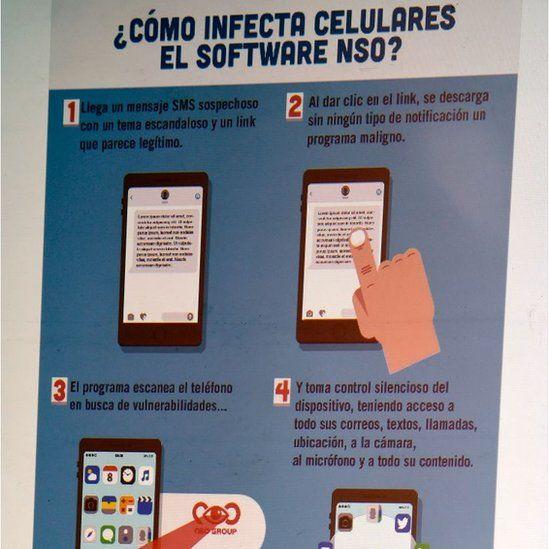 Cómo protegerte de Pegasus, el sistema de vigilancia en el centro de las acusaciones de espionaje a periodistas en México