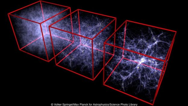 We can now simulate entire galaxy clusters
