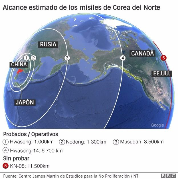 Alcance estimado de los misiles de Corea del Norte.