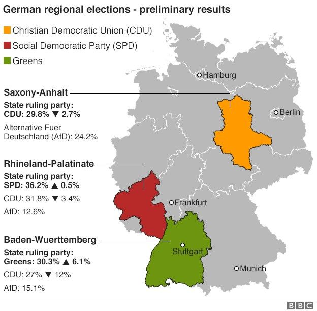 Germany Jolted By AfD Rightwing Poll Success BBC News - Germany map test