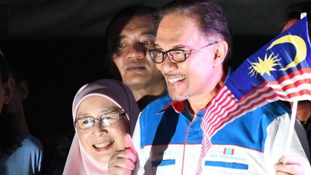 Wan Azizah Wan Ismail dan Anwar Ibrahim