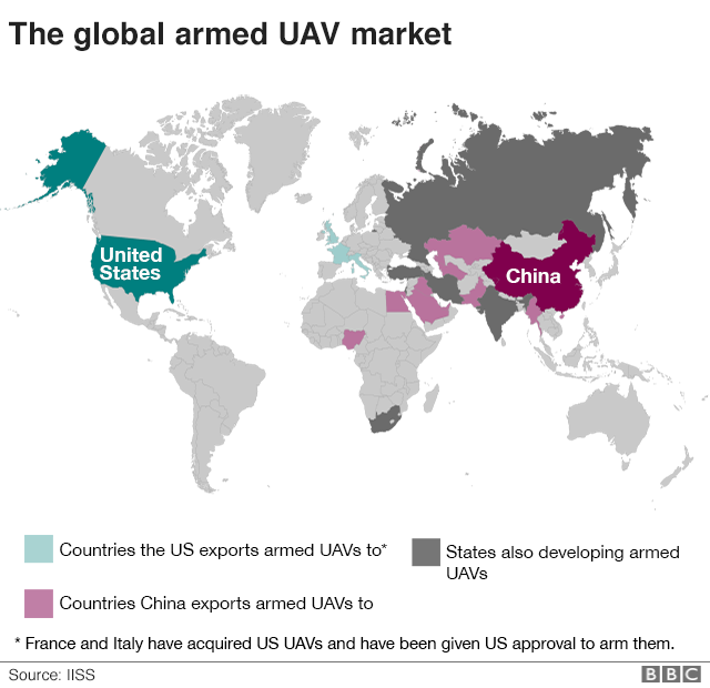 map ilrating which countries china exports armed uavs to