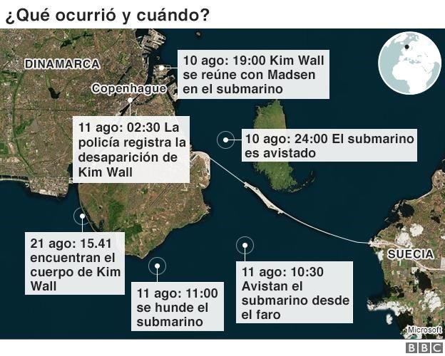 mapa - qué ocurrió y cuándo