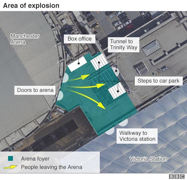 Manchester Arena foyer plan