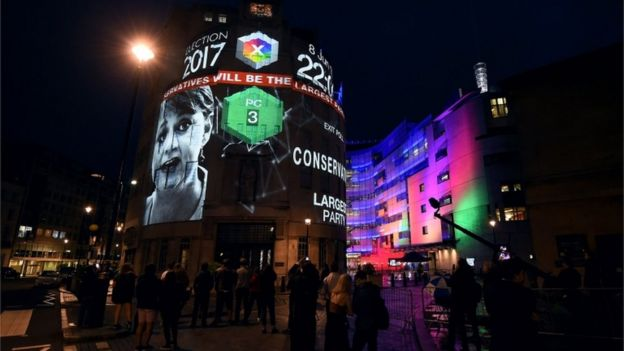 Exit poll projected on BBC Broadcasting House