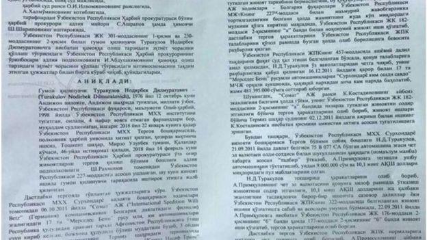 Surat Ikromov