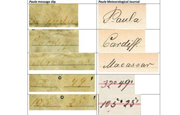 الكتابة بخط اليد في السجل اليومي للسفينة، والرسالة داخل الزجاجة، متوافقان
