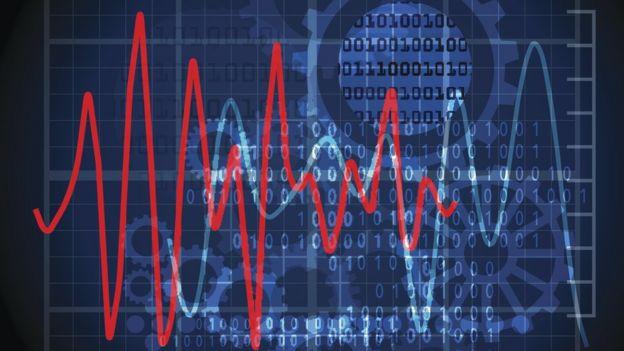 Gráfico de una señal de de actividad cerebral