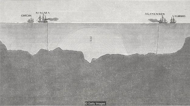 Ilustração de embarcações medindo profundidade do mar
