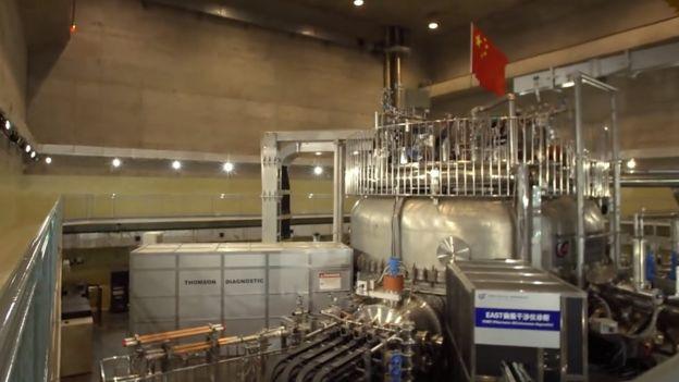 核聚变反应堆