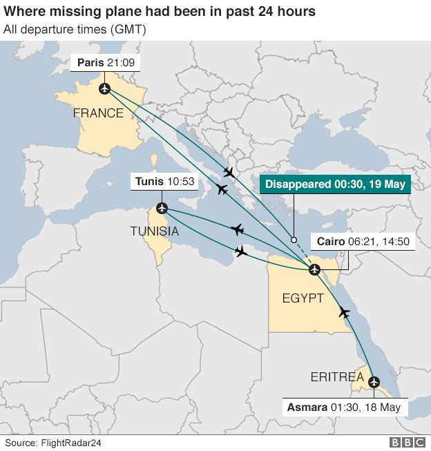 Egyptair flight ms804 from paris to cairo crashed hollande bbc map showing where the missing plane had been in the previous 24 hours gumiabroncs Image collections