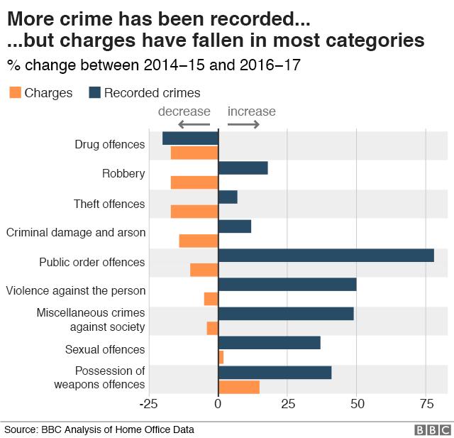 _101578908_crime_category_640_v3-nc.png