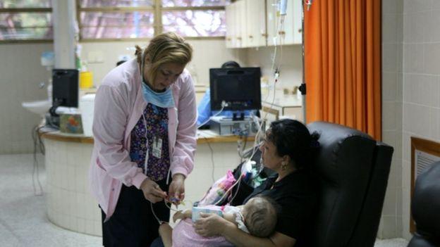 Resultado de imagen para doctores en venezuela con tapabocas