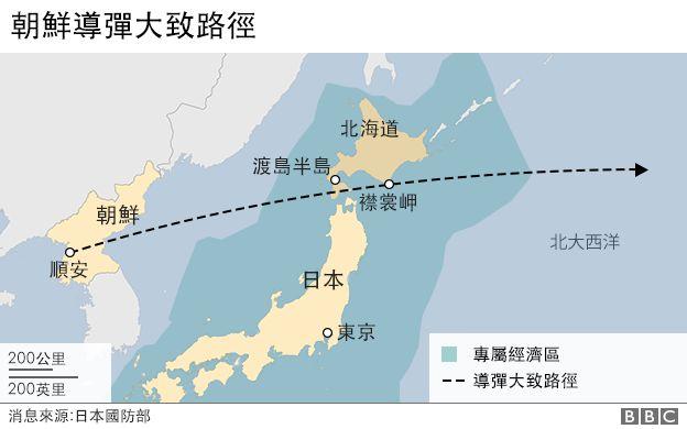 图表:朝鲜导弹试射大致路径(29/8/2017)