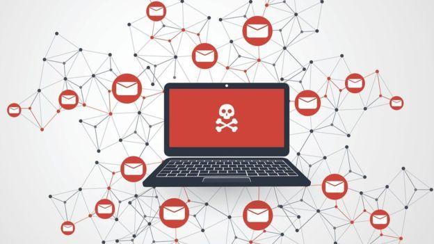 Ilustração mostrando computadores infectados em rede