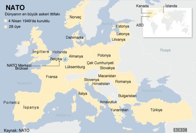 NATO UYELERI