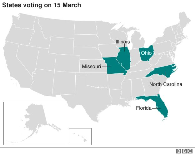 US Election Ohio And Florida Hold Key Primaries BBC News - Us electoral map 2016 clinton winer