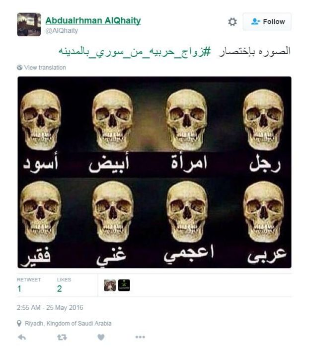 A tweet with skulls