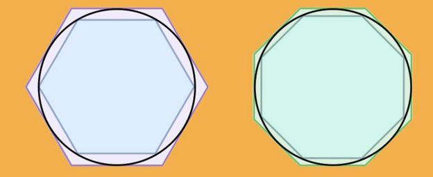 Polígonos encerrando círculos